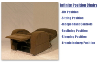 Infinite position lift and recline chairs can recline back even further than a flat 180 degree position.