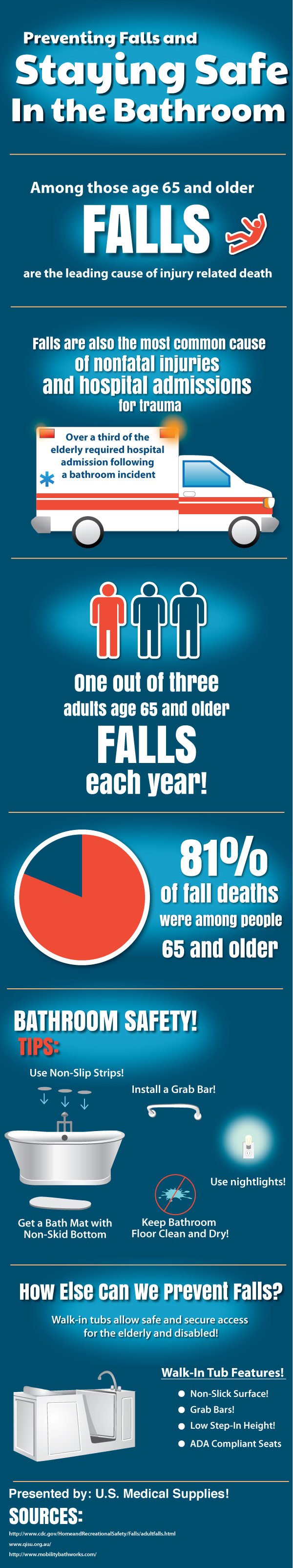 Falls are the leading cause of injury-related death among people over age 65. Don't become a statistic!