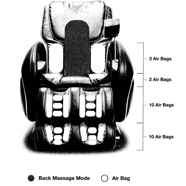 Cozzia Feel Good Massage Chair 16027