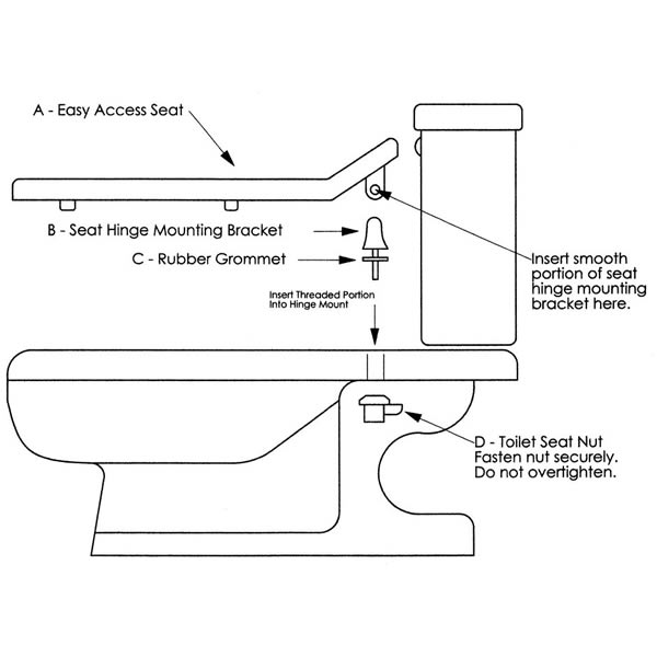 toilet seat installation instructions