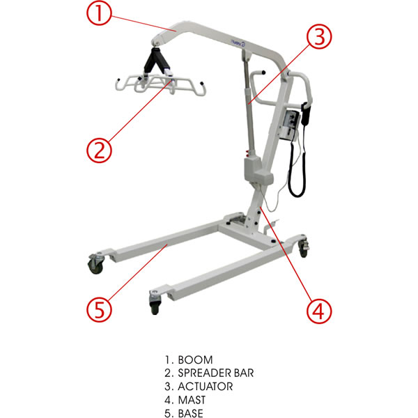 apex bariatric electric patient lift by liftran