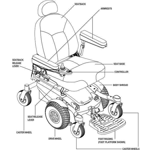 Wiring Diagram Furthermore Razor Dune Buggy Wiring Diagram In