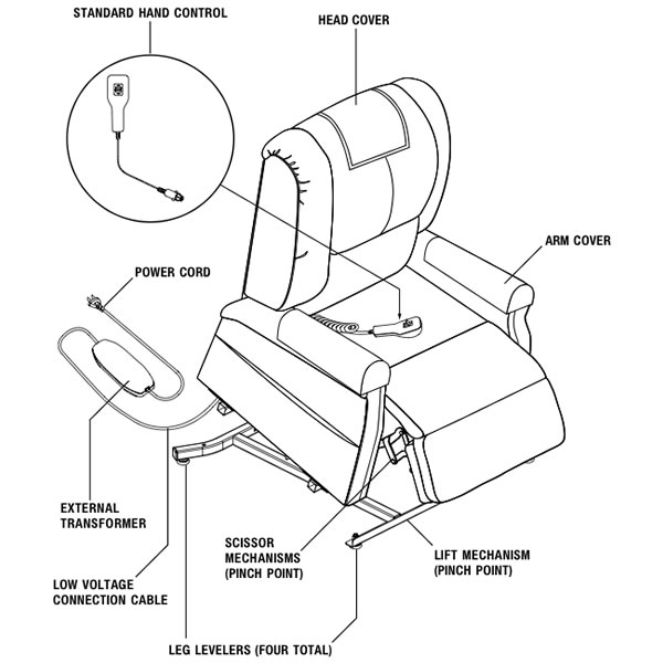 Diagram of lift chair parts