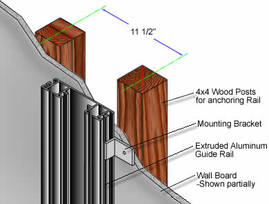 Dumbwaiter Guide Rail Backing Detail
