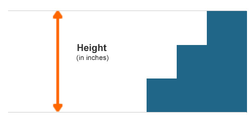 measure example